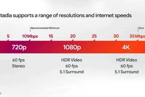 Is 10 Mbps Fast Enough for Gaming?
